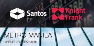Santos Knight Frank - PropertyFindsAsia